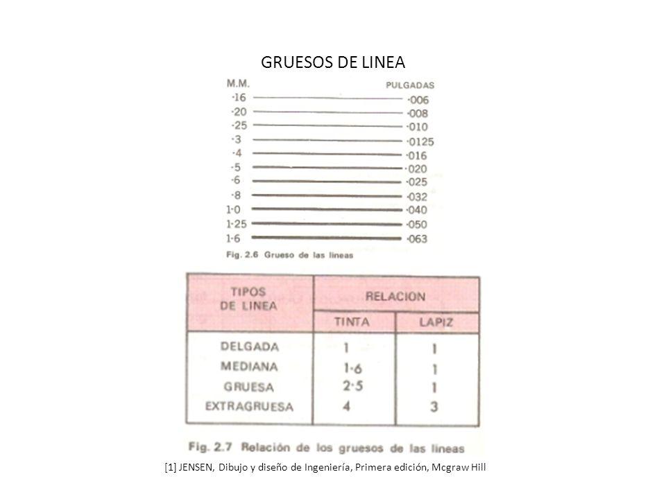 GRUESOS DE LINEA [1] JENSEN, Dibujo y diseño de Ingeniería, Primera edición, Mcgraw Hill